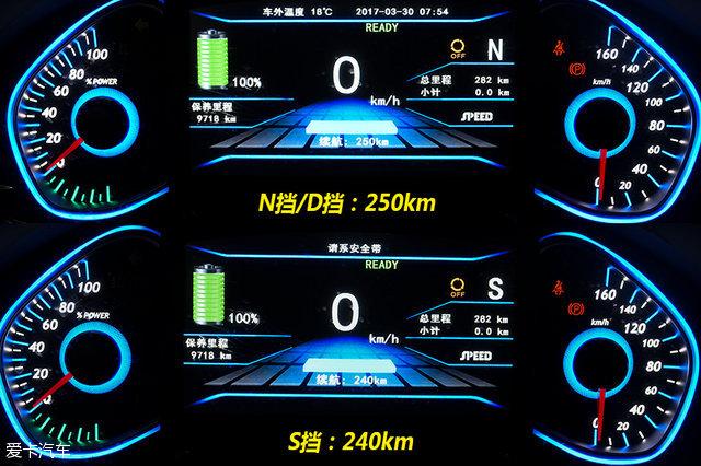 北汽新能源EX260续航里程测试