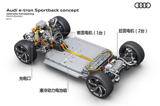 奥迪e-tron Sportback技术解析