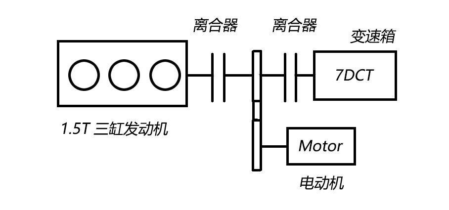 吉利沃尔沃插电混动系统解析