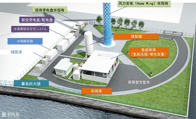 日本试驾丰田Mirai燃料电池汽