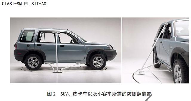 揭秘中国保险汽车安全指数