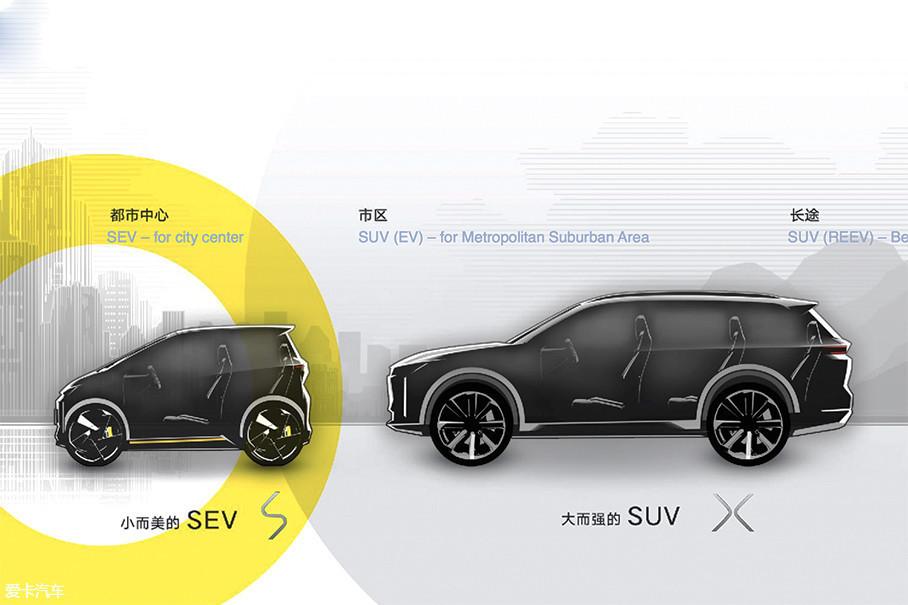 在车和家最初的规划中,其产品序列由一款微型电动汽车和一款增程式七座SUV组成。