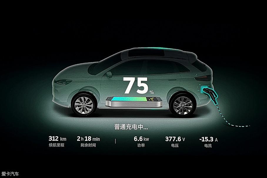 威马EX5的慢充功率为6.6kW,把电池从0充满大约需要8h的时间。