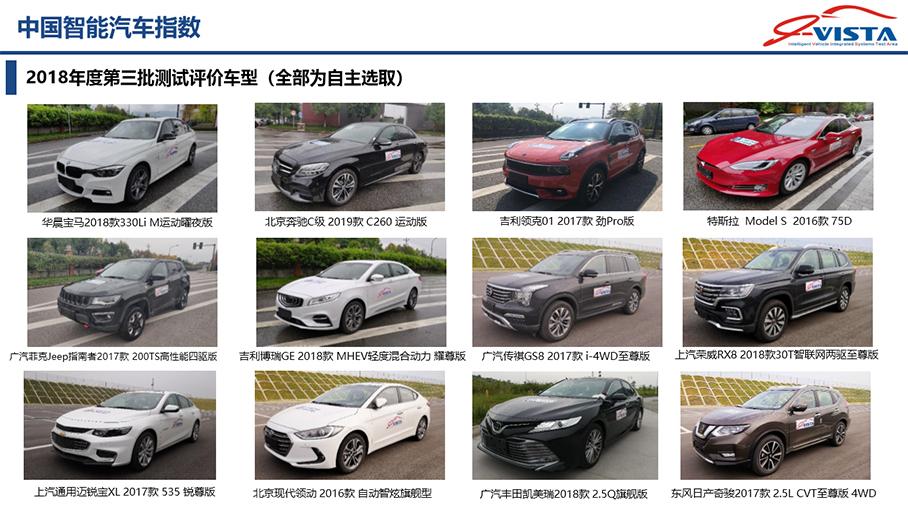 智能汽车指数