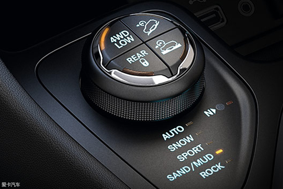 SUV各种模式有用吗