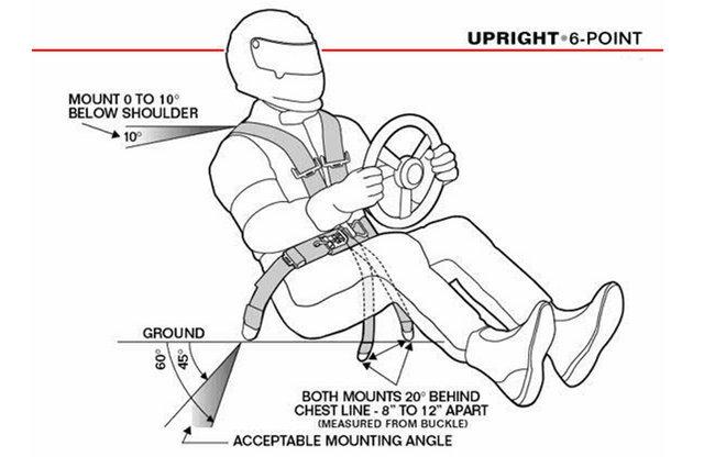 安全带用法