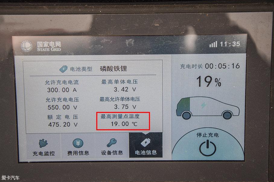 以磷酸铁锂电池和三元锂电池为例,磷酸铁锂电池的优点就是耐高温,所以快充带来的温度提升对其几乎没有影响。