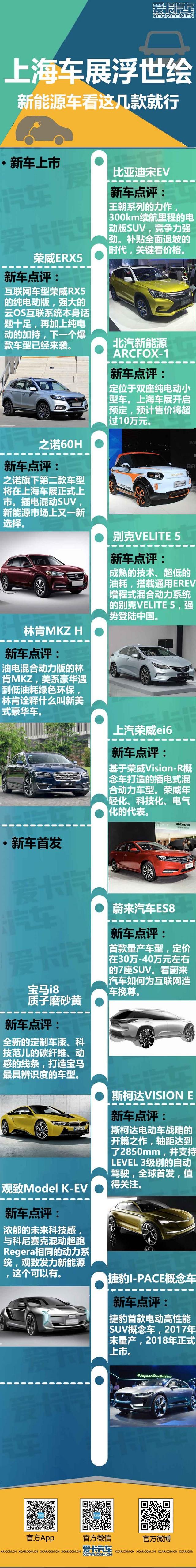 2017上海车展;上海车展新能源车型