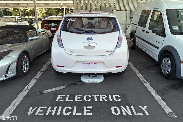 电动汽车充电;无线充电;无线动态充电