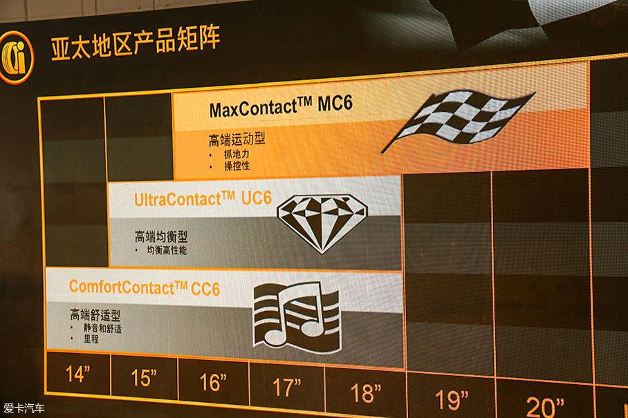 体验马牌MC6