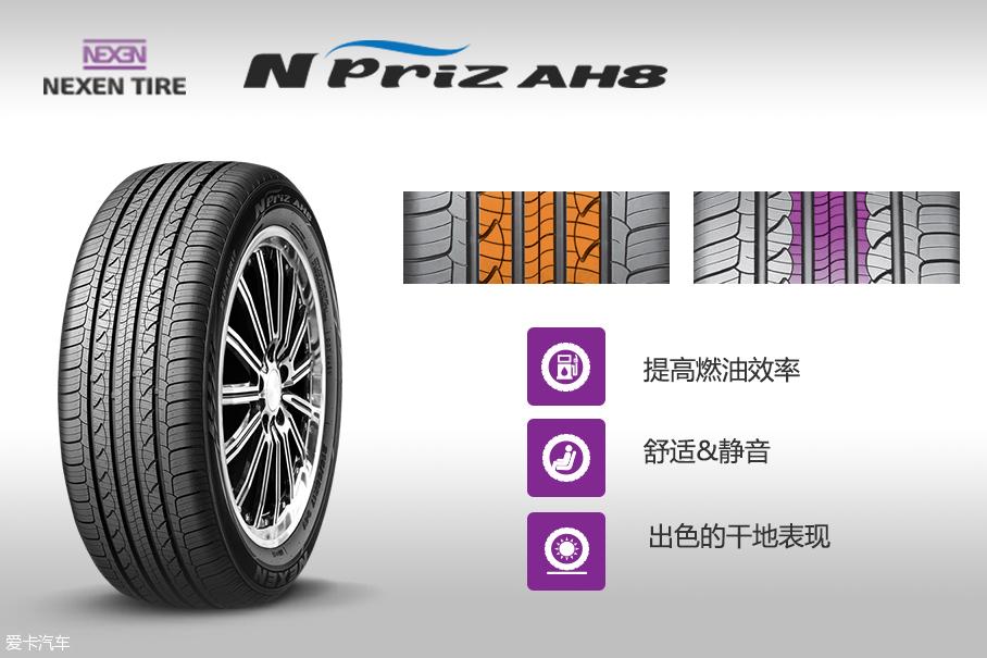 上海车展新车轮胎汇总