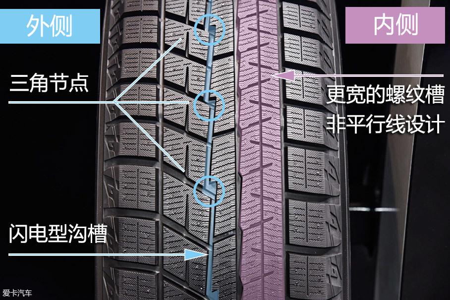 日内瓦车展轮胎技术