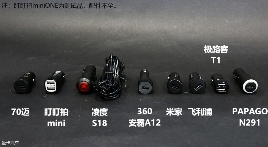 但带两个USB插口的只有盯盯拍mini和极路客T1,其他都是一个USB插口,而凌度S18甚至是将充电头直接和接线连在一起。