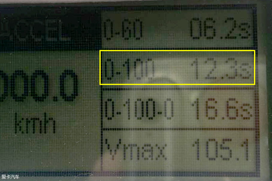 0-100km的加速取最佳成绩为12.3s,而其它两次分别为13.2s和12.9s,对比新车时工信部给出的10.47s加速时间有失偏差。
