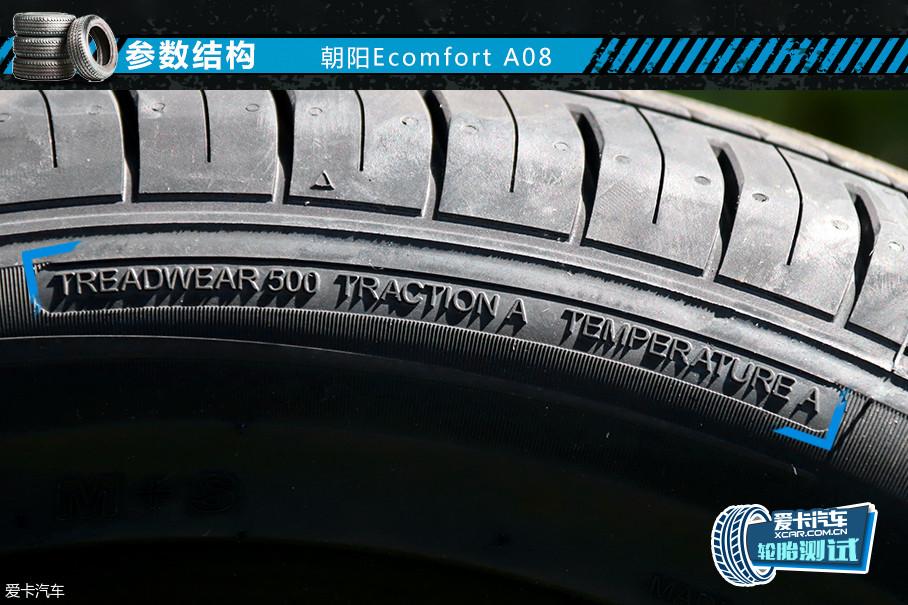 A08通过添加HAF高耐磨炭黑提升了轮胎的耐磨能力,我们常见的轮胎UTQG耐磨指数多为280-460。高达500的耐磨指数让A08的耐磨性能远高于大多数轮胎,甚至比部分SUV轮胎的耐磨度还要高。