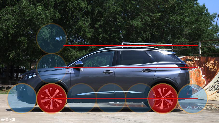 """标致4008则呈现出前低后高的俯冲态势,加上略微稍长的前悬,让车体显得更加一触即发。虽然两车均采用时下流行的""""悬浮车顶""""设计,但支撑车顶的视觉重心却不一样,天逸C5用镀铬边框突出了C柱,标致4008则使用了更为流畅的隐藏C柱、D柱的手法。"""