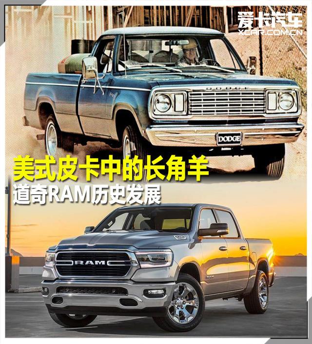 RAM历史