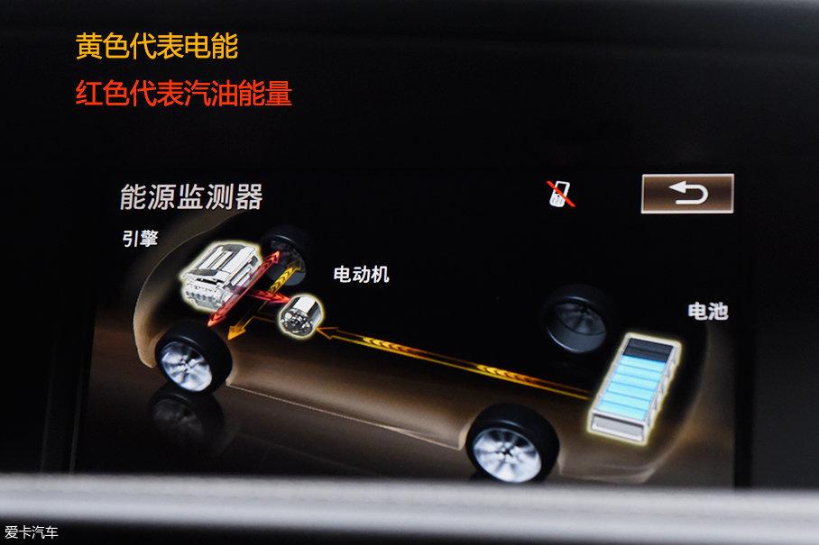 混动车;雷克萨斯;雷克萨斯混动车型;雷克萨斯ES 300
