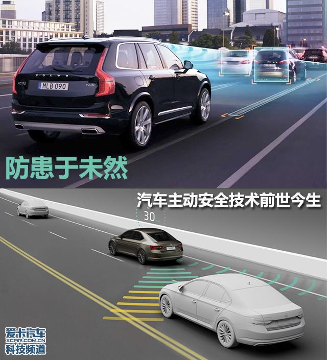 汽车主动安全
