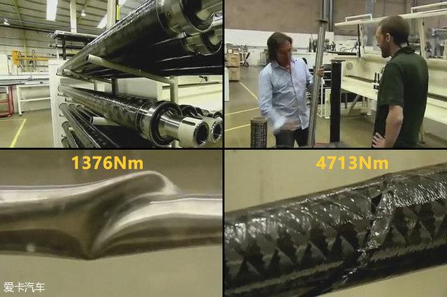 碳纤维传动轴