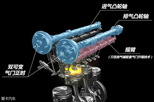 第十代雅阁;第十代雅阁动力系统