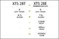 凯迪拉克XT5 28E混动车型解析