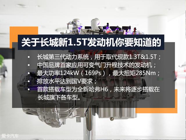 长城最新1.5T发动机;长城1.5T发动机