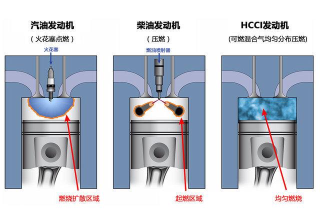 荣威RX8动力系统深度解析