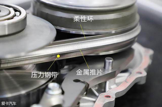 荣威RX3 CVT变速箱解析