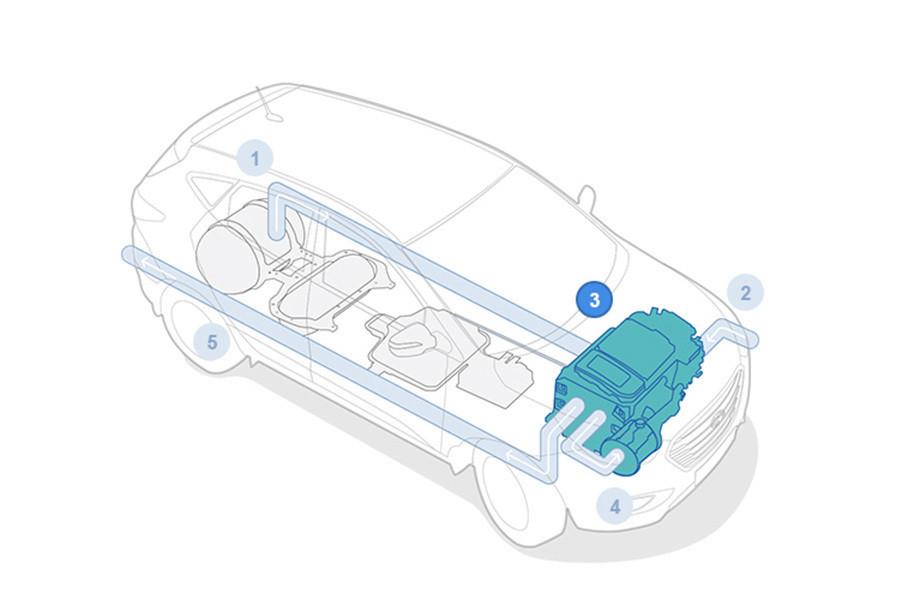 随着氧化反应的进行,电子不断发生转移,产生电流,最终为电池和电动机提供能量。