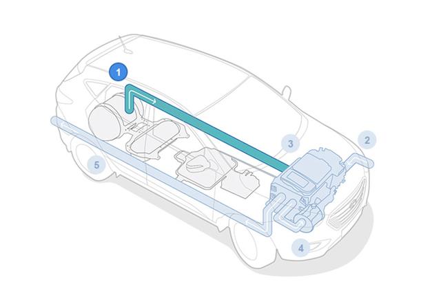 现代氢燃料电池车历史解读