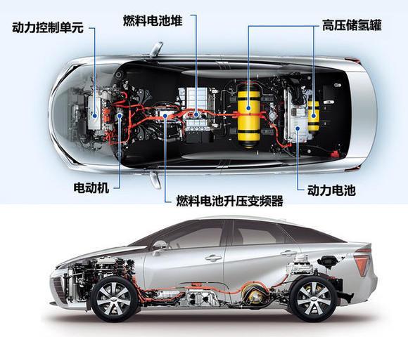现代NEXO氢燃料车试驾