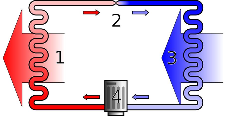 纯电动车 热泵 VS PTC