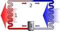 爱卡试验室 热泵空调能省电?