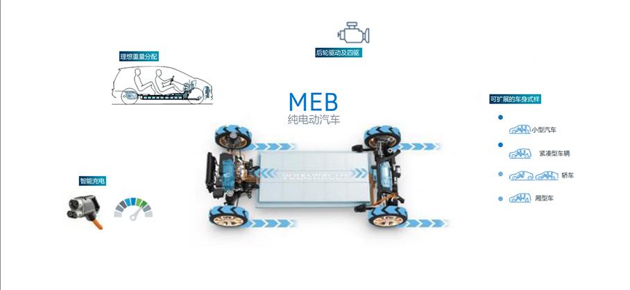 大众;MEB平台;新能源车;德累斯顿