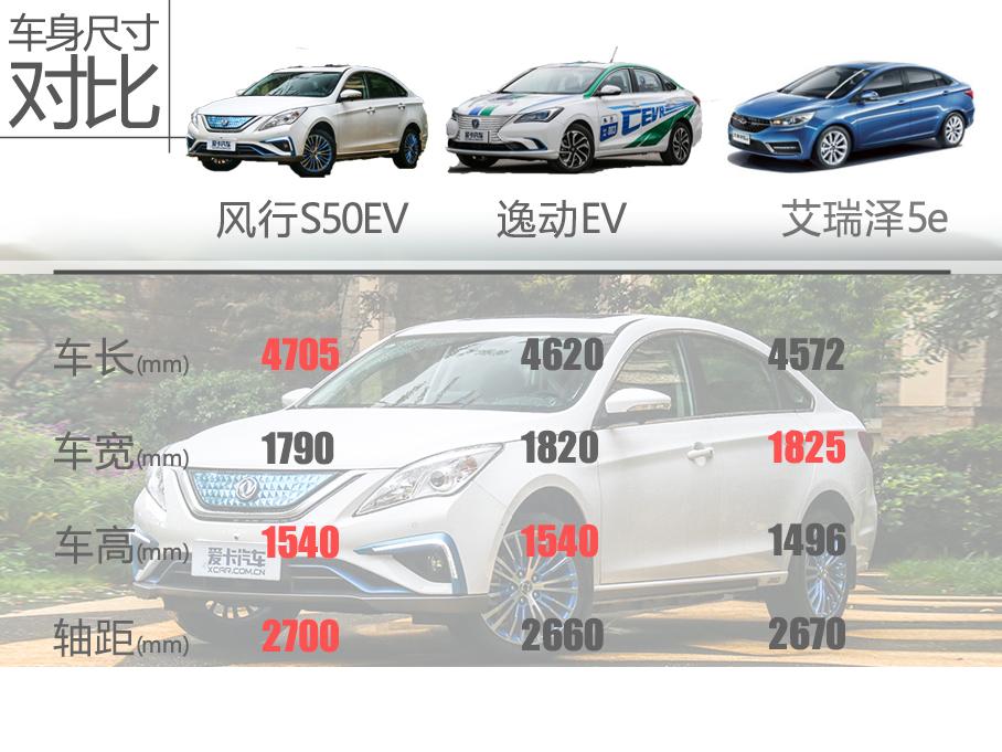 景逸S50EV;东风风行;纯电动车