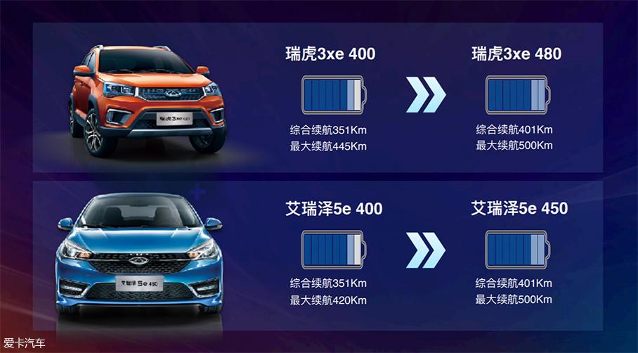 艾瑞泽5e和瑞虎3xe两款车的升级主要集中在续航里程方面,本次试驾由宁波经杭州湾跨海大桥至上海,全程约240km。由于本次活动笔者主要体验的是艾瑞泽5e,所以本文主要介绍此车。
