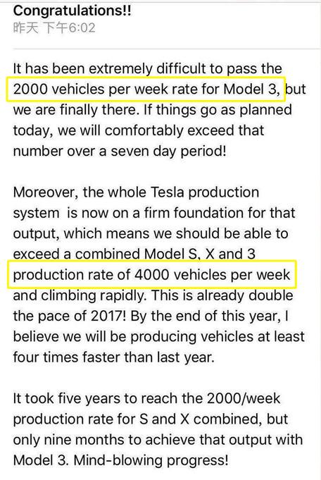 马斯克4月2日发送的一封内部员工信指出,目前特斯拉工厂的产能已经有了极大提升。其中Model 3达到了2000台/周。