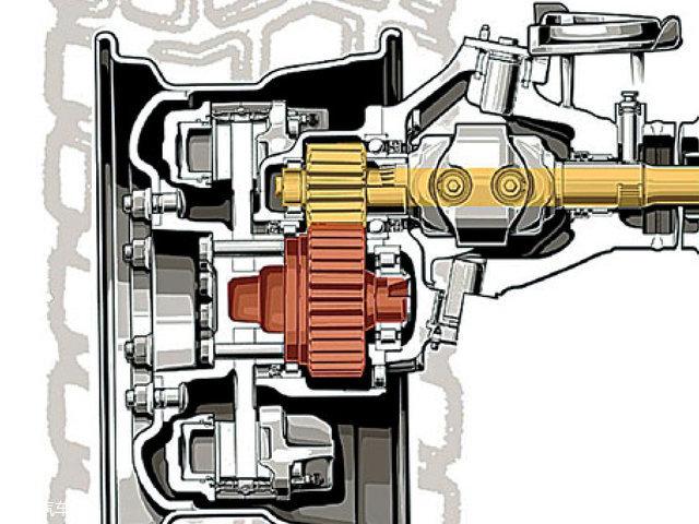 特殊设计的分动箱设有多个取力器输出口,通过扭矩的放大,可以使得乌