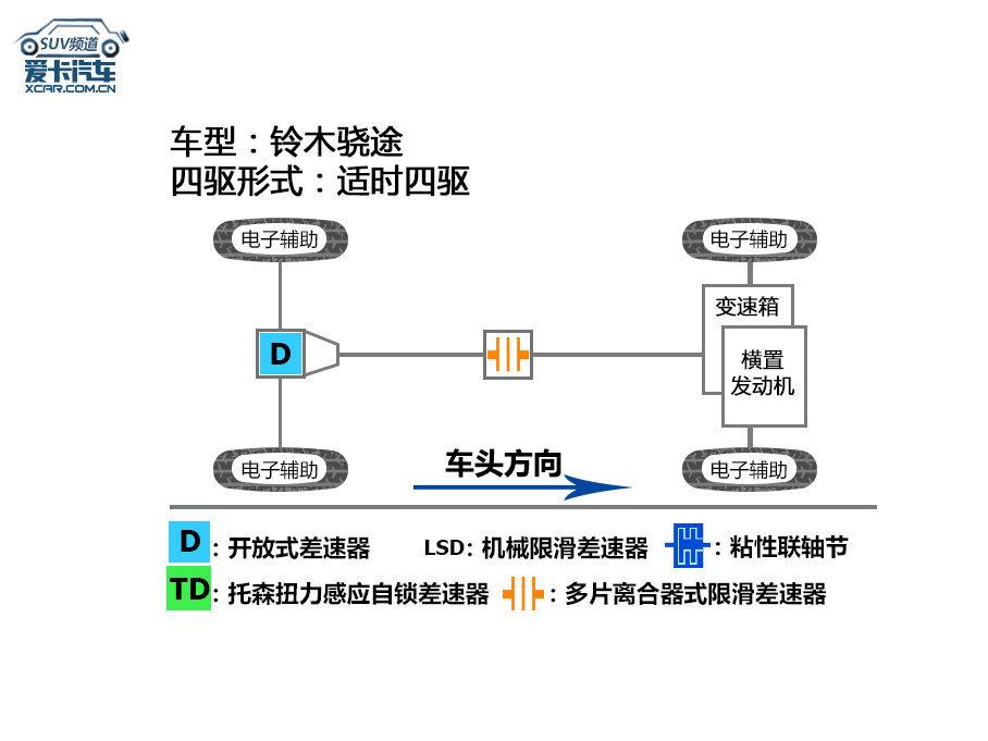 SUV档案揭秘-骁途