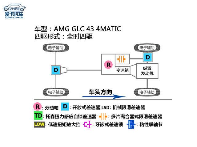glc43