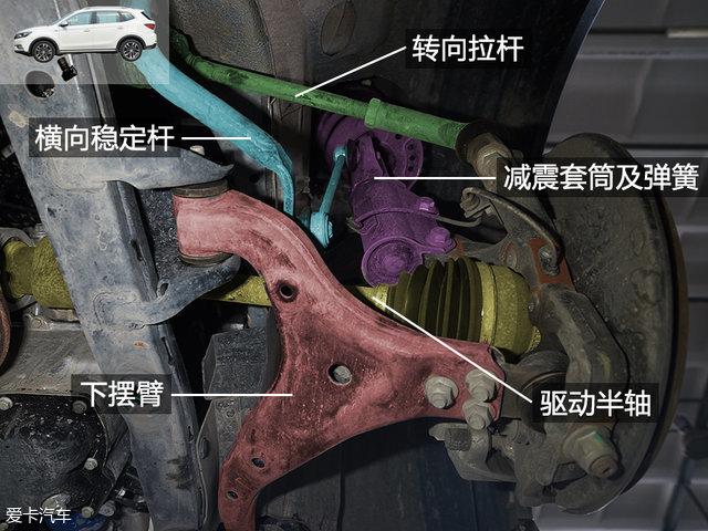 RX5底盘解析