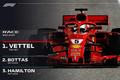 F1巴林站,属于维特尔一个人的胜利!
