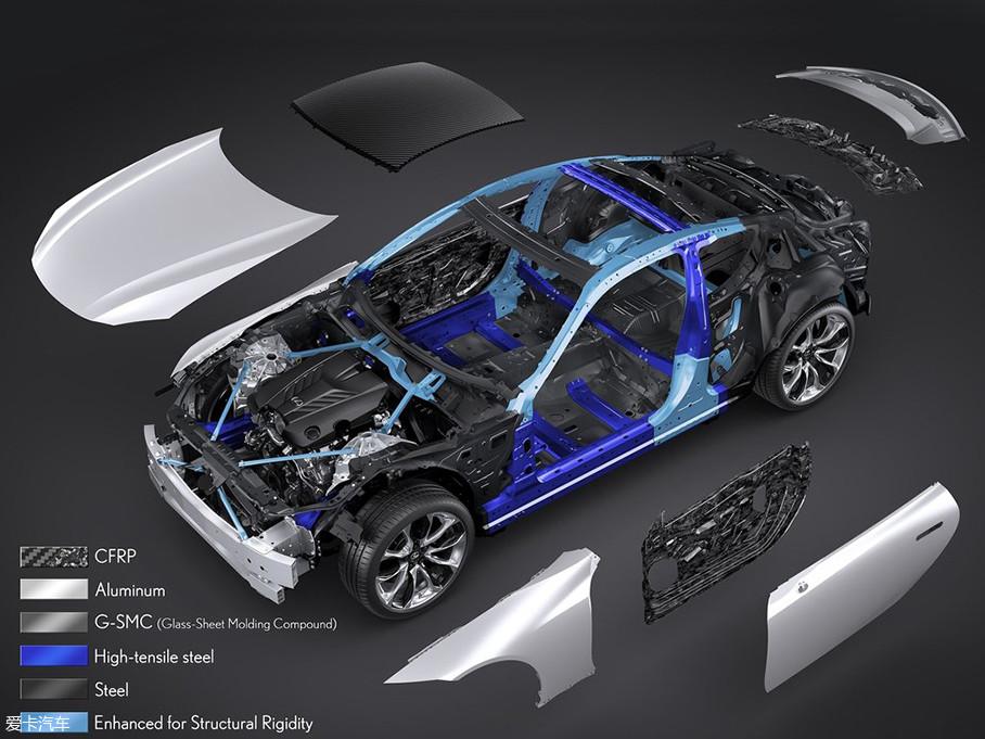 雷克萨斯LC车型车身由碳纤维复合材料、铝合金、超高强度钢等多种材料共同组成。