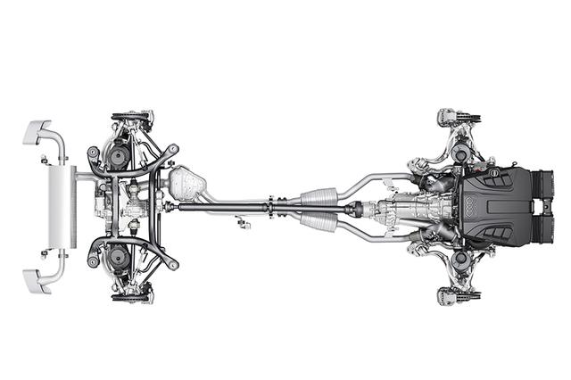 奥迪技术解析;奥迪Q系列车型