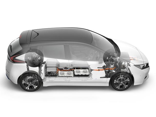 电池热管理;电池组冷却
