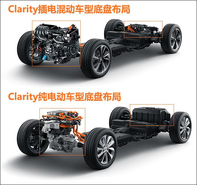 本田插电混动车型