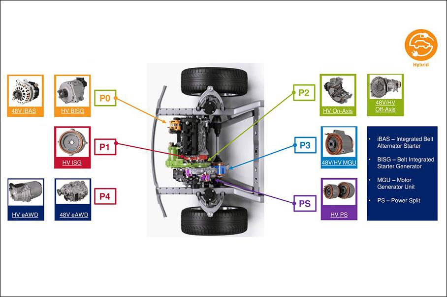 比亚迪插电混动系统;比亚迪DM3
