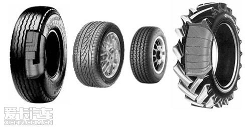轮胎企业须抱团取暖