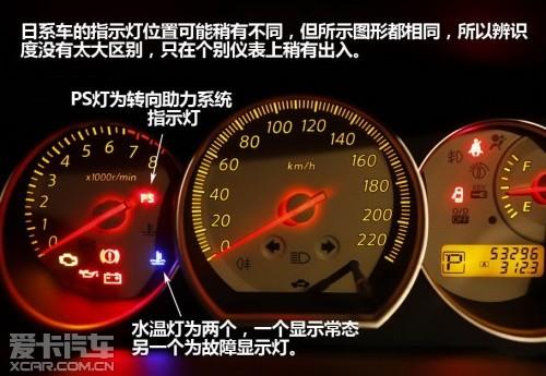 了解汽车故障灯 轻松应对仪表盘故障灯亮